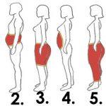 Descobre onde tens mais gorduras acumuladas e vê como as corrigir! É mesmo eficaz!