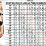 Quanto tempo deves caminhar para emagrecer? É isto o que precisas de saber para perder peso a caminhar!