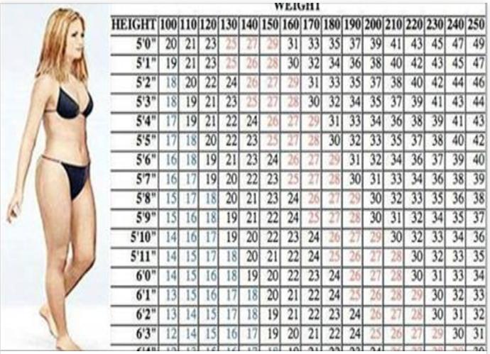 quanto_caminhar_para_perder_peso