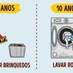 Estas são as tarefas que as crianças podem fazer, de acordo com a sua idade!